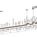 Giro d'Italia 2015, dodicesima tappa