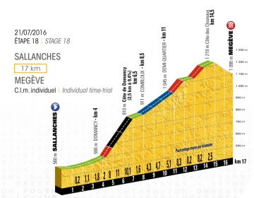 tdf2016_etappe18_profil