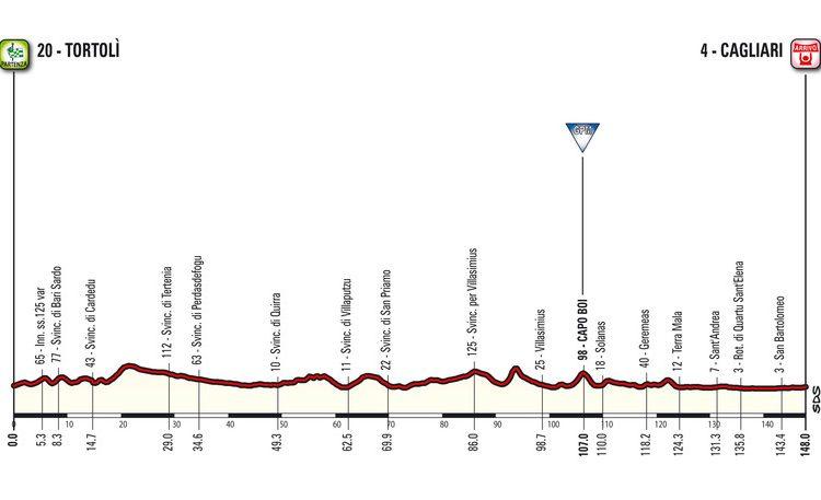Il Giro d'Italia 2017 partirà dalla Sardegna