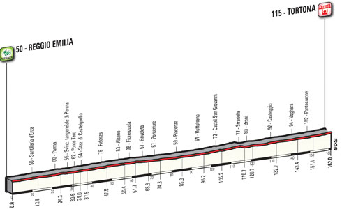 Ciclismo: Astana, niente Giro per Aru
