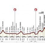 Giro di Lombardia: Nibali tenta il tris